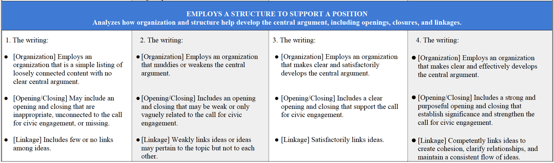 Employs a Structure Snapshot